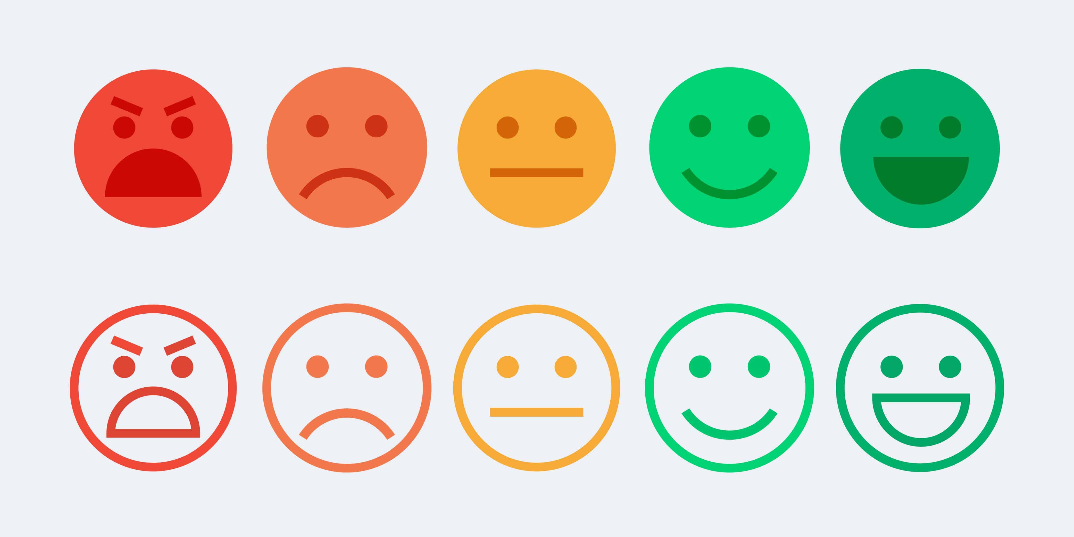 Vaccum Survey Says 100 Customer Satisfaction